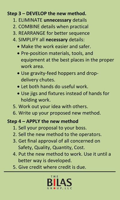 job methods  jm